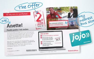 Er Direct Mail en død sild?