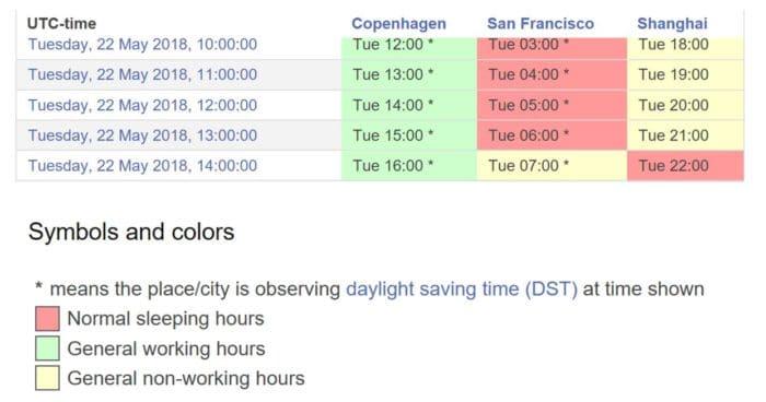 Hallkomtip forskellige tidszoner